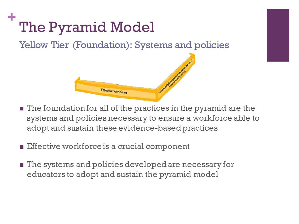 + The Pyramid Model The foundation for all of the practices in the pyramid are the systems and policies necessary to ensure a workforce able to adopt and sustain these evidence-based practices Effective workforce is a crucial component The systems and policies developed are necessary for educators to adopt and sustain the pyramid model Yellow Tier (Foundation): Systems and policies