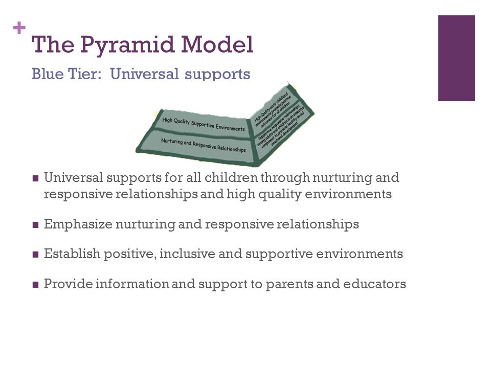 + The Pyramid Model Universal supports for all children through nurturing and responsive relationships and high quality environments Emphasize nurturing and responsive relationships Establish positive, inclusive and supportive environments Provide information and support to parents and educators Blue Tier: Universal supports