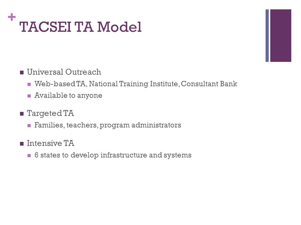 + TACSEI TA Model Universal Outreach Web-based TA, National Training Institute, Consultant Bank Available to anyone Targeted TA Families, teachers, program administrators Intensive TA 6 states to develop infrastructure and systems