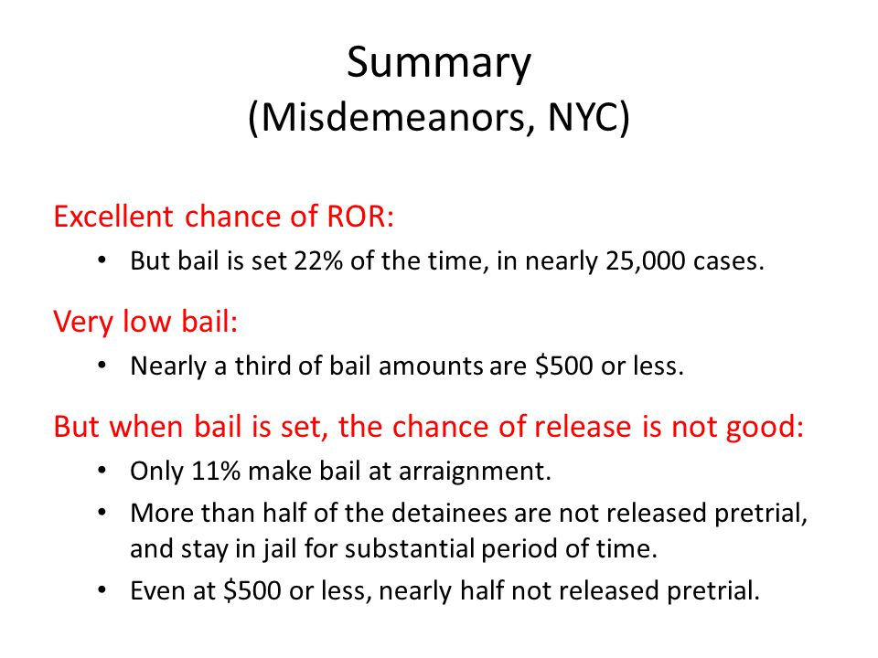 Summary (Misdemeanors, NYC) Excellent chance of ROR: But bail is set 22% of the time, in nearly 25,000 cases.
