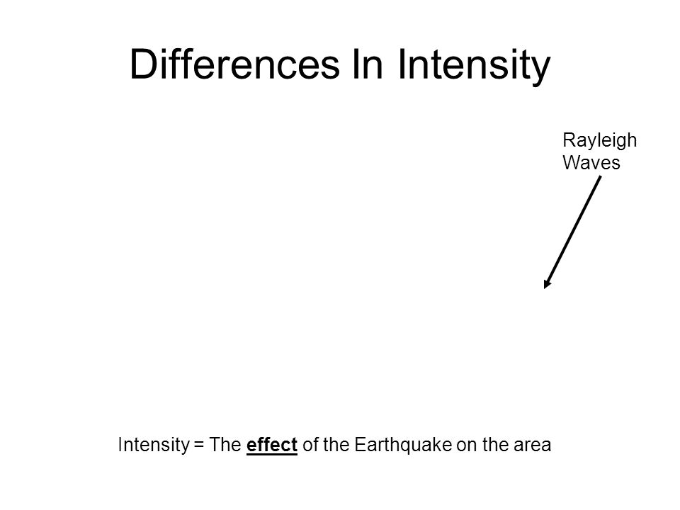 Differences In Intensity Low IntensityHigh Intensity Intensity = The effect of the Earthquake on the area Rayleigh Waves