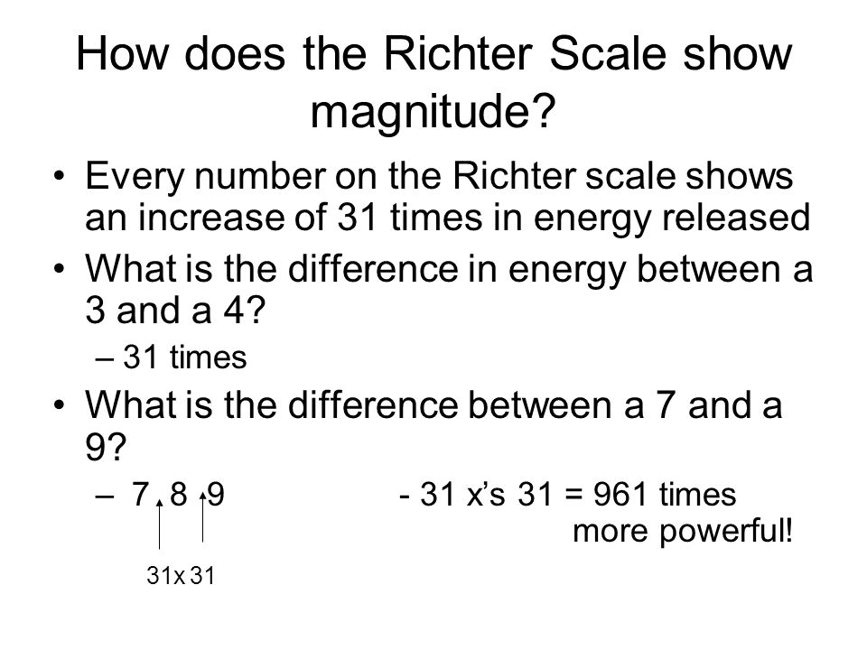 How does the Richter Scale show magnitude.
