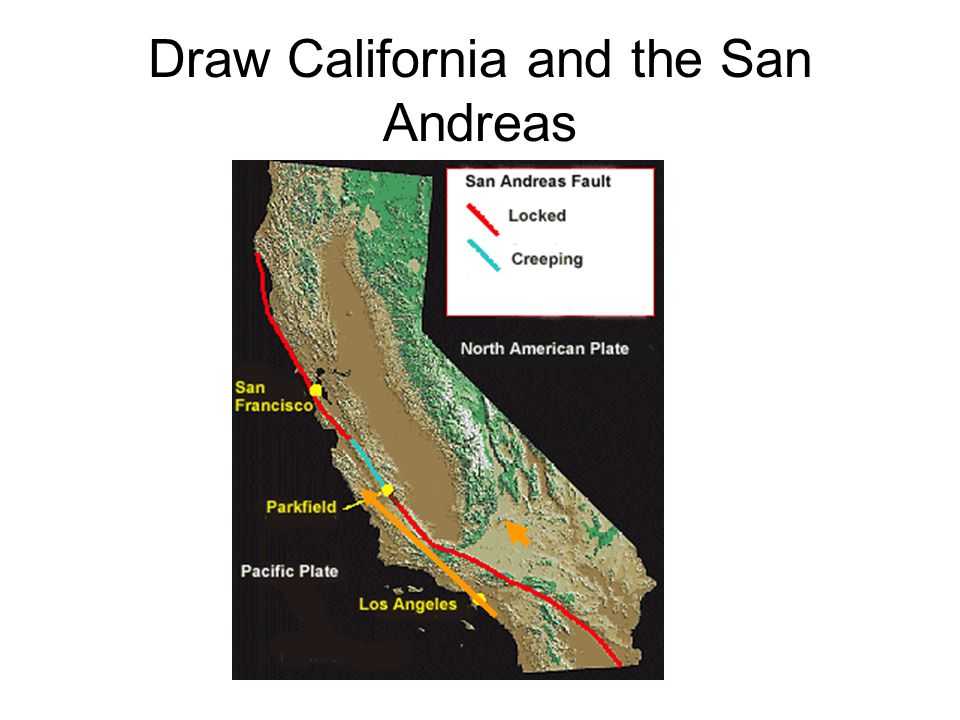 Draw California and the San Andreas