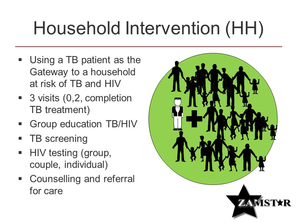 Household Intervention (HH)  Using a TB patient as the Gateway to a household at risk of TB and HIV  3 visits (0,2, completion TB treatment)  Group education TB/HIV  TB screening  HIV testing (group, couple, individual)  Counselling and referral for care