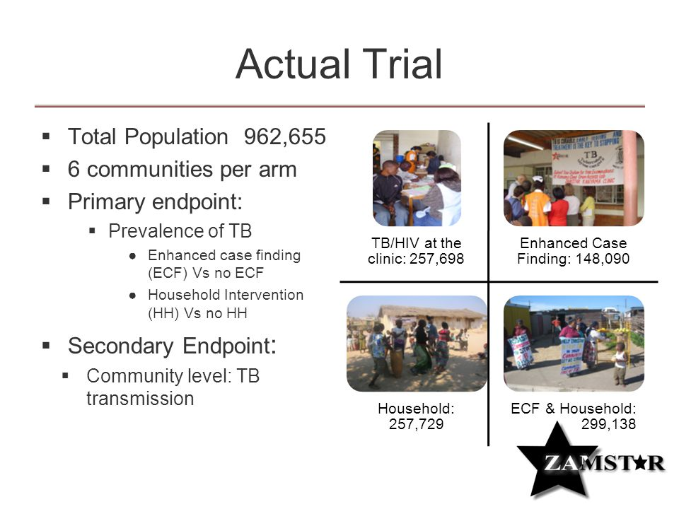 Actual Trial  Total Population 962,655  6 communities per arm  Primary endpoint:  Prevalence of TB ●Enhanced case finding (ECF) Vs no ECF ●Household Intervention (HH) Vs no HH  Secondary Endpoint :  Community level: TB transmission TB/HIV at the clinic: 257,698 Enhanced Case Finding: 148,090 Household: 257,729 ECF & Household: 299,138