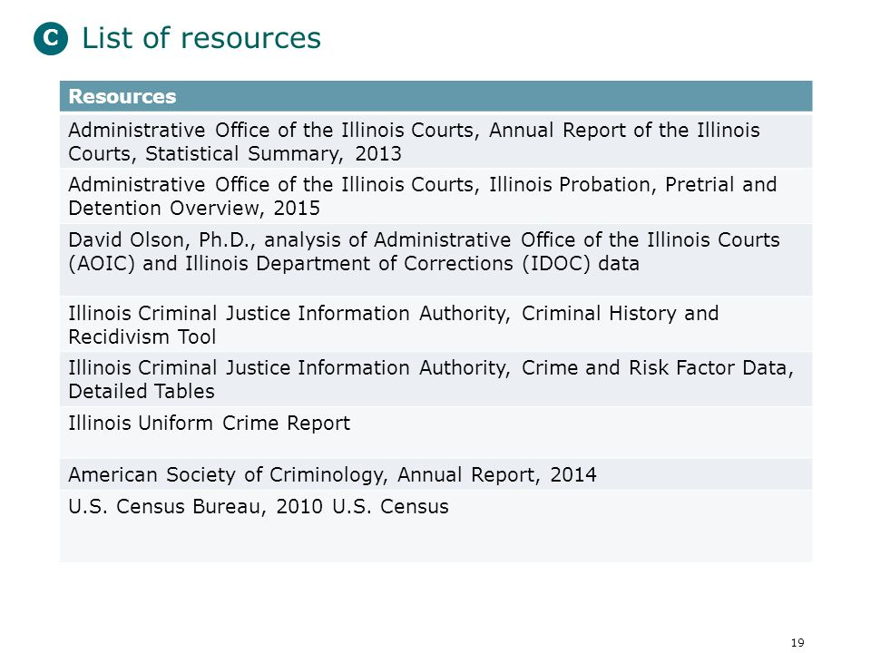 List of resources 19 Resources Administrative Office of the Illinois Courts, Annual Report of the Illinois Courts, Statistical Summary, 2013 Administrative Office of the Illinois Courts, Illinois Probation, Pretrial and Detention Overview, 2015 David Olson, Ph.D., analysis of Administrative Office of the Illinois Courts (AOIC) and Illinois Department of Corrections (IDOC) data Illinois Criminal Justice Information Authority, Criminal History and Recidivism Tool Illinois Criminal Justice Information Authority, Crime and Risk Factor Data, Detailed Tables Illinois Uniform Crime Report American Society of Criminology, Annual Report, 2014 U.S.
