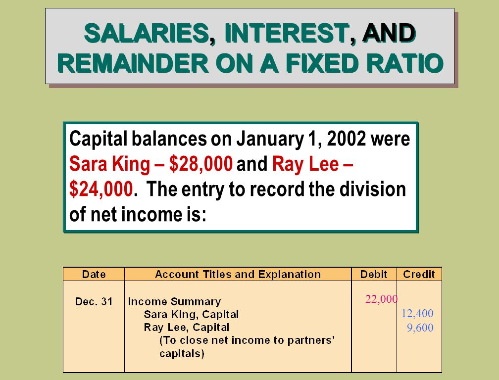 SALARIES, INTEREST, AND REMAINDER ON A FIXED RATIO Capital balances on January 1, 2002 were Sara King – $28,000 and Ray Lee – $24,000.