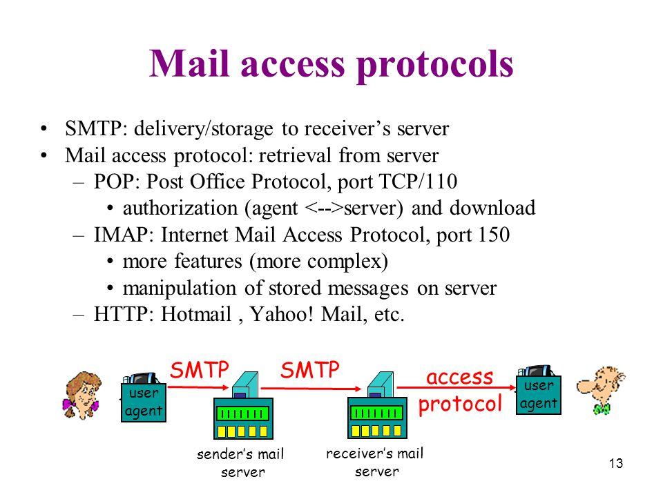 13 Mail access protocols SMTP: delivery/storage to receiver's server Mail access protocol: retrieval from server –POP: Post Office Protocol, port TCP/110 authorization (agent server) and download –IMAP: Internet Mail Access Protocol, port 150 more features (more complex) manipulation of stored messages on server –HTTP: Hotmail, Yahoo.