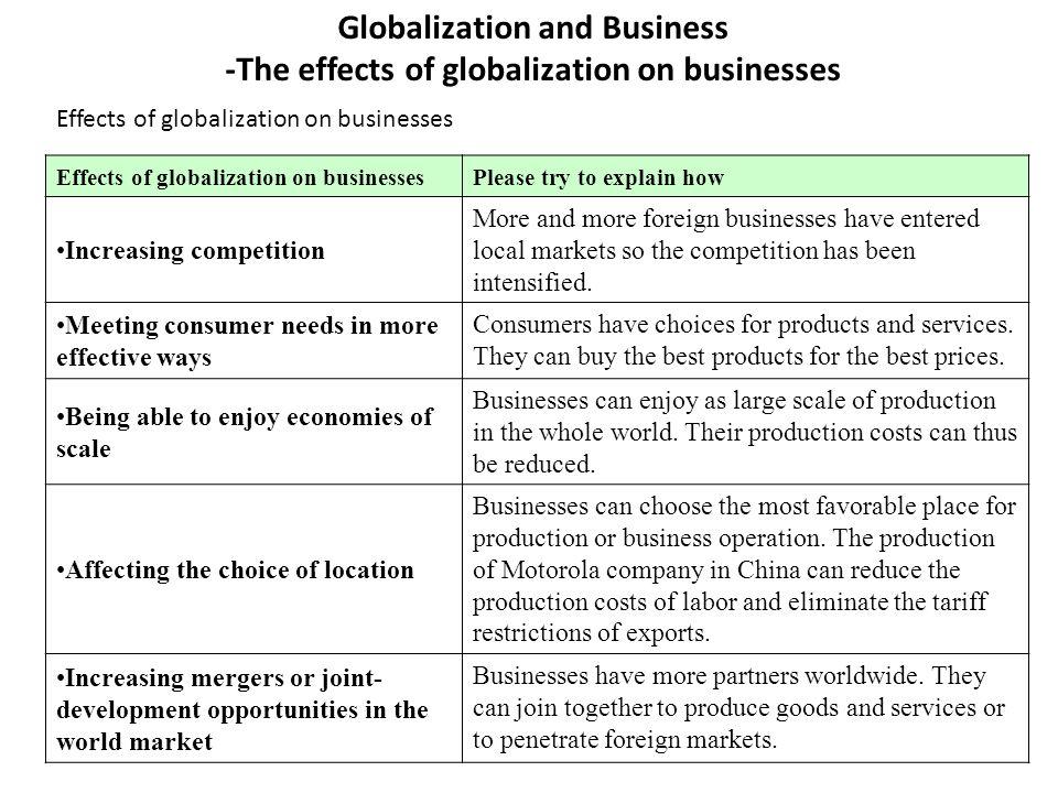 factors favouring globalisation