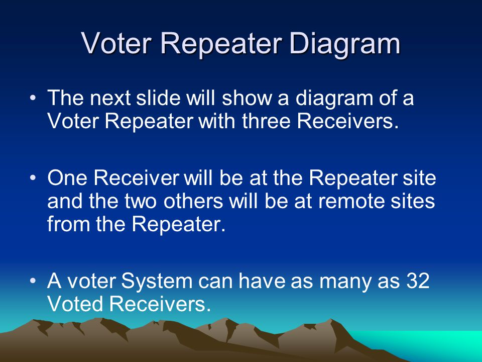 Voter Repeater Diagram The next slide will show a diagram of a Voter Repeater with three Receivers.