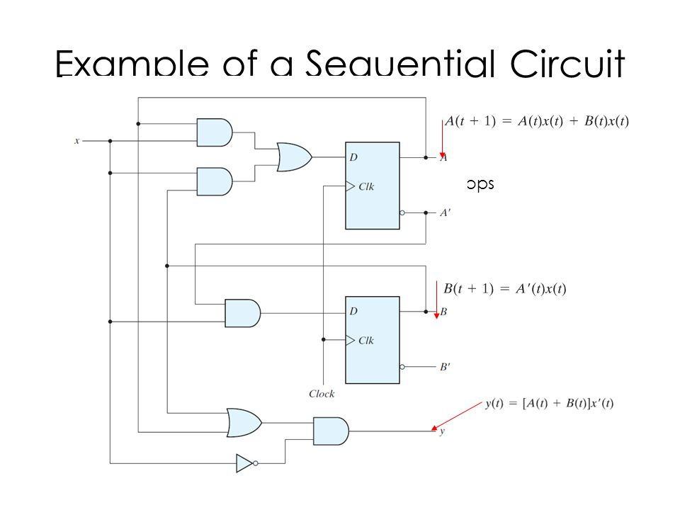 Test 2 Combinational Circuits Mux Sequential Circuits Latches