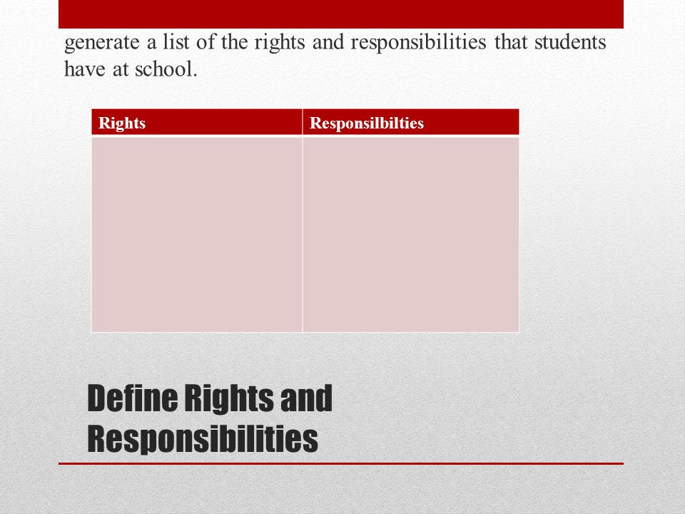 Define Rights and Responsibilities generate a list of the rights and responsibilities that students have at school.