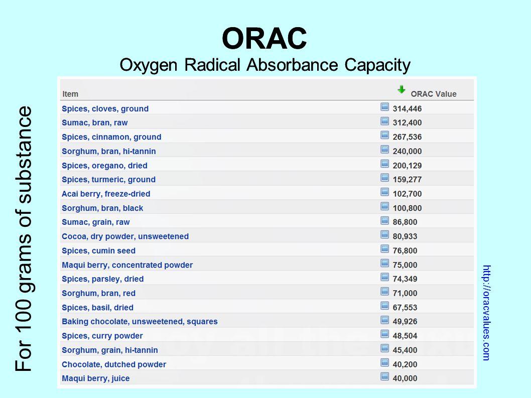 19 ORAC .