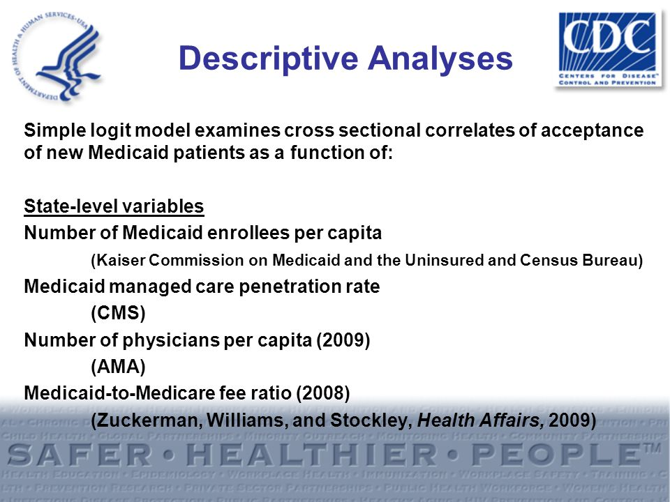 Descriptive Analyses Simple logit model examines cross sectional correlates of acceptance of new Medicaid patients as a function of: State-level variables Number of Medicaid enrollees per capita (Kaiser Commission on Medicaid and the Uninsured and Census Bureau) Medicaid managed care penetration rate (CMS) Number of physicians per capita (2009) (AMA) Medicaid-to-Medicare fee ratio (2008) (Zuckerman, Williams, and Stockley, Health Affairs, 2009)