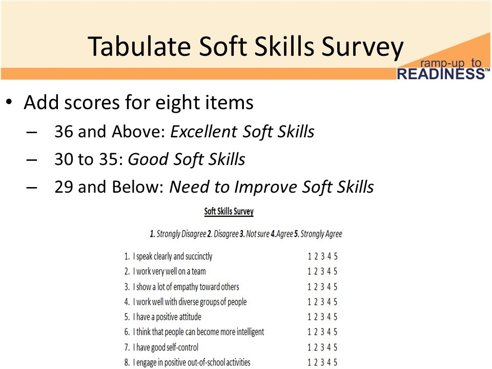 4 tabulate soft skills survey add scores for eight items 36 and above excellent soft skills 30 to 35 good soft skills 29 and below need to improve