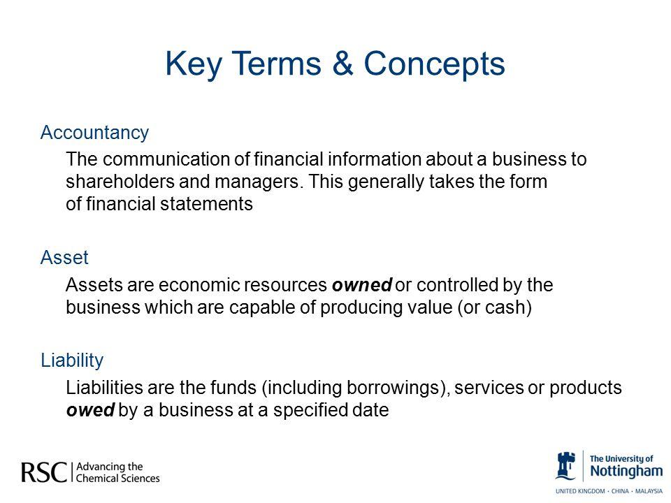 key communication concepts