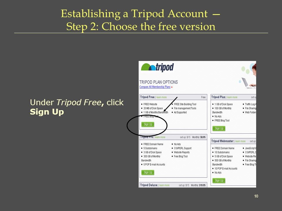 10 Establishing a Tripod Account — Step 2: Choose the free version Under Tripod Free, click Sign Up
