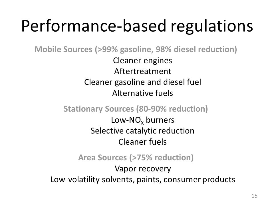 Performance-based regulations Mobile Sources (>99% gasoline, 98% diesel reduction) Cleaner engines Aftertreatment Cleaner gasoline and diesel fuel Alternative fuels Stationary Sources (80-90% reduction) Low-NO X burners Selective catalytic reduction Cleaner fuels Area Sources (>75% reduction) Vapor recovery Low-volatility solvents, paints, consumer products 15
