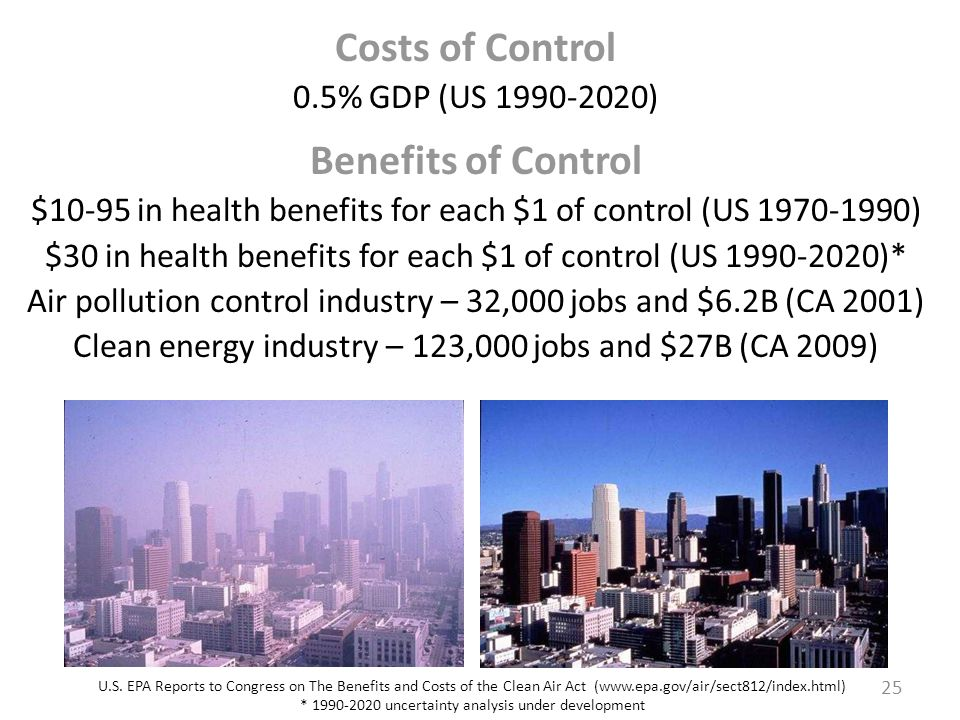 Costs of Control 0.5% GDP (US ) Benefits of Control $10-95 in health benefits for each $1 of control (US ) $30 in health benefits for each $1 of control (US )* Air pollution control industry – 32,000 jobs and $6.2B (CA 2001) Clean energy industry – 123,000 jobs and $27B (CA 2009) 25 U.S.
