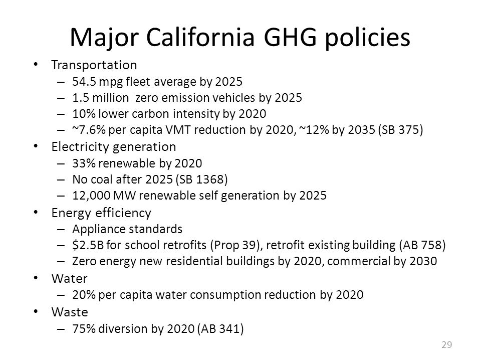 Major California GHG policies Transportation – 54.5 mpg fleet average by 2025 – 1.5 million zero emission vehicles by 2025 – 10% lower carbon intensity by 2020 – ~7.6% per capita VMT reduction by 2020, ~12% by 2035 (SB 375) Electricity generation – 33% renewable by 2020 – No coal after 2025 (SB 1368) – 12,000 MW renewable self generation by 2025 Energy efficiency – Appliance standards – $2.5B for school retrofits (Prop 39), retrofit existing building (AB 758) – Zero energy new residential buildings by 2020, commercial by 2030 Water – 20% per capita water consumption reduction by 2020 Waste – 75% diversion by 2020 (AB 341) 29