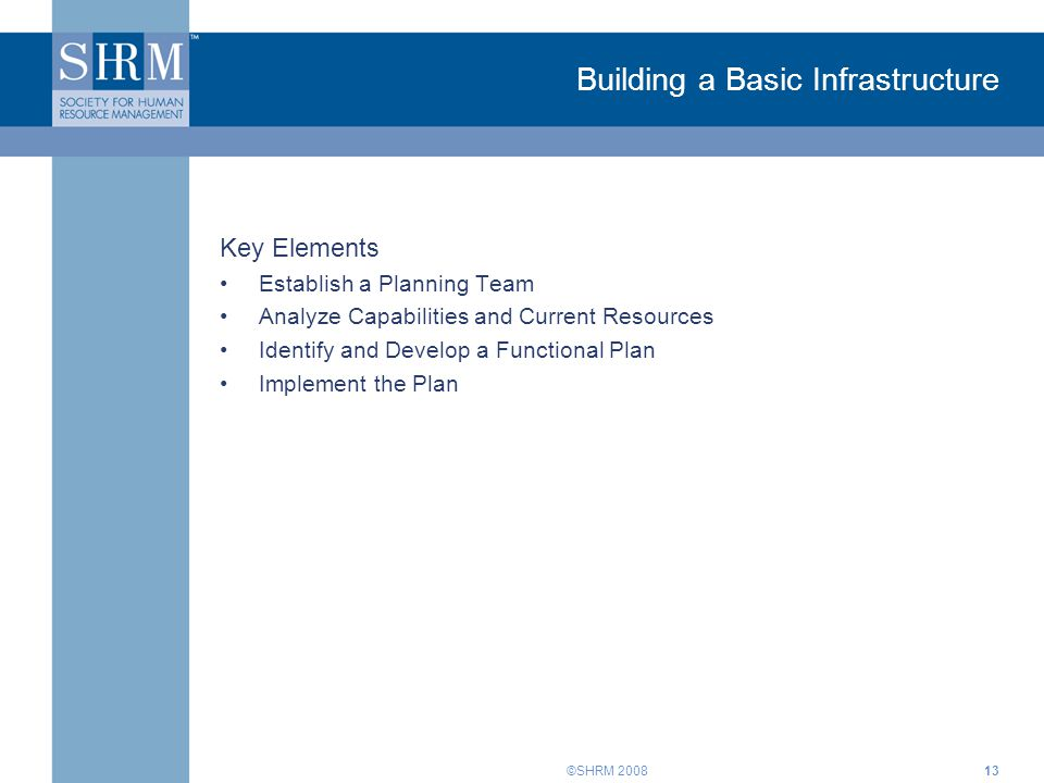 ©SHRM Building a Basic Infrastructure Key Elements Establish a Planning Team Analyze Capabilities and Current Resources Identify and Develop a Functional Plan Implement the Plan
