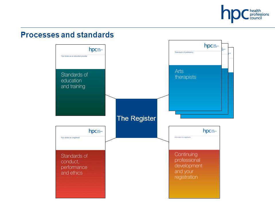 Processes and standards The Register