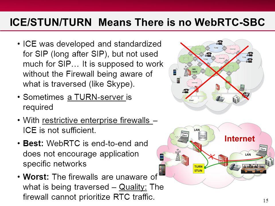 Stun Server Webrtc