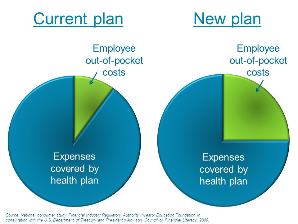 How to Use Voluntary Benefits to Reduce Your Benefit Costs