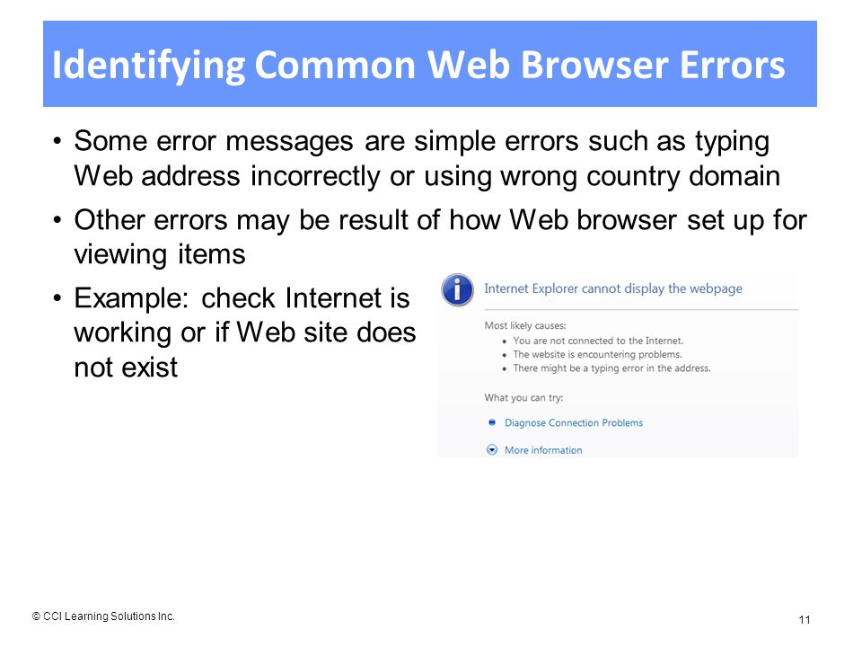 Identifying Common Web Browser Errors Some error messages are simple errors such as typing Web address incorrectly or using wrong country domain Other errors may be result of how Web browser set up for viewing items Example: check Internet is working or if Web site does not exist © CCI Learning Solutions Inc.