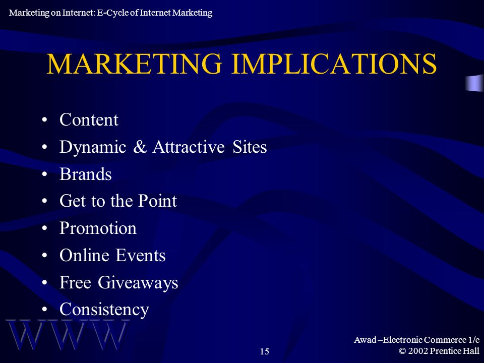 Awad –Electronic Commerce 1/e © 2002 Prentice Hall15 MARKETING IMPLICATIONS Content Dynamic & Attractive Sites Brands Get to the Point Promotion Online Events Free Giveaways Consistency Marketing on Internet: E-Cycle of Internet Marketing