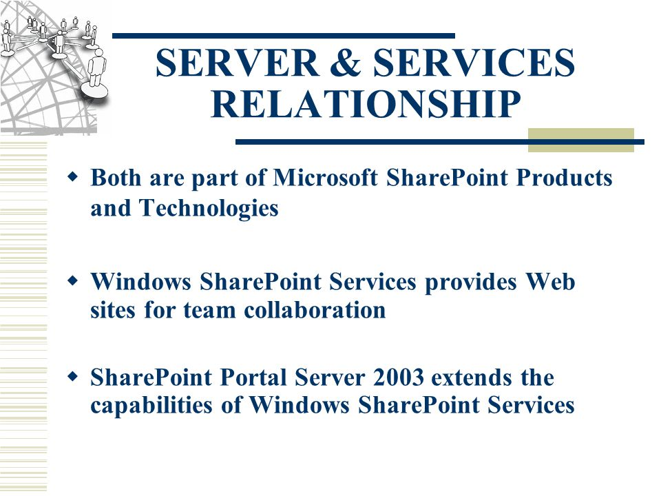  Both are part of Microsoft SharePoint Products and Technologies  Windows SharePoint Services provides Web sites for team collaboration  SharePoint Portal Server 2003 extends the capabilities of Windows SharePoint Services SERVER & SERVICES RELATIONSHIP