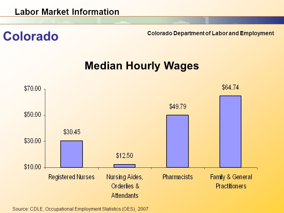 Labor Market Information Colorado Department of Labor and Employment Colorado Source: CDLE, Occupational Employment Statistics (OES), 2007 Median Hourly Wages