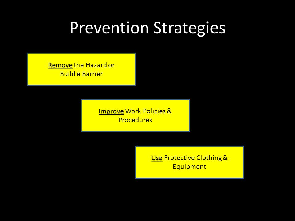 Prevention Strategies Remove Remove the Hazard or Build a Barrier Improve Improve Work Policies & Procedures Use Use Protective Clothing & Equipment