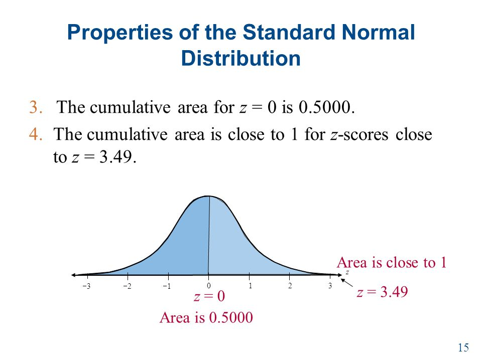 z = 3.49 Area is close to 1 Properties of the Standard Normal Distribution 3.The cumulative area for z = 0 is