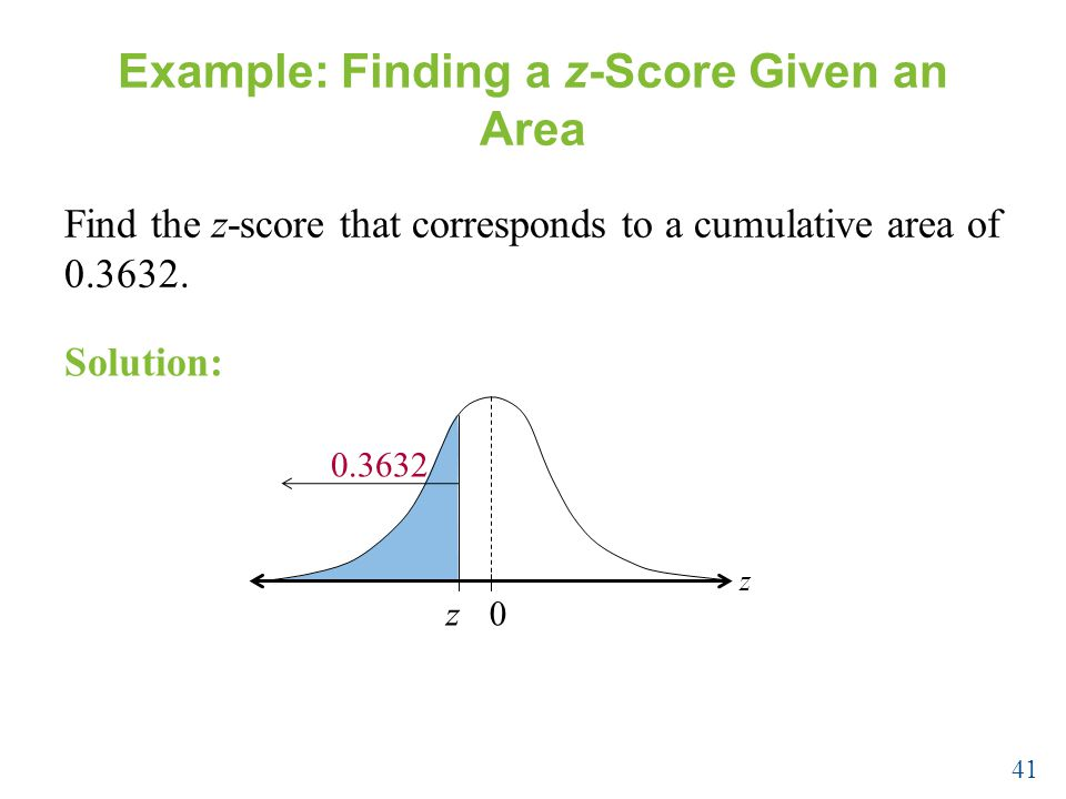 Example: Finding a z-Score Given an Area Find the z-score that corresponds to a cumulative area of