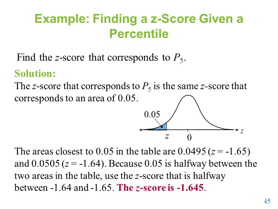 Example: Finding a z-Score Given a Percentile Find the z-score that corresponds to P 5.