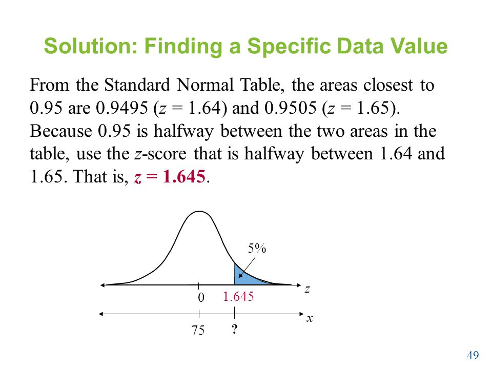 Solution: Finding a Specific Data Value From the Standard Normal Table, the areas closest to 0.95 are (z = 1.64) and (z = 1.65).