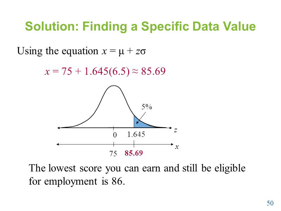 Solution: Finding a Specific Data Value Using the equation x = μ + zσ x = (6.5) ≈ z 5% x The lowest score you can earn and still be eligible for employment is 86.