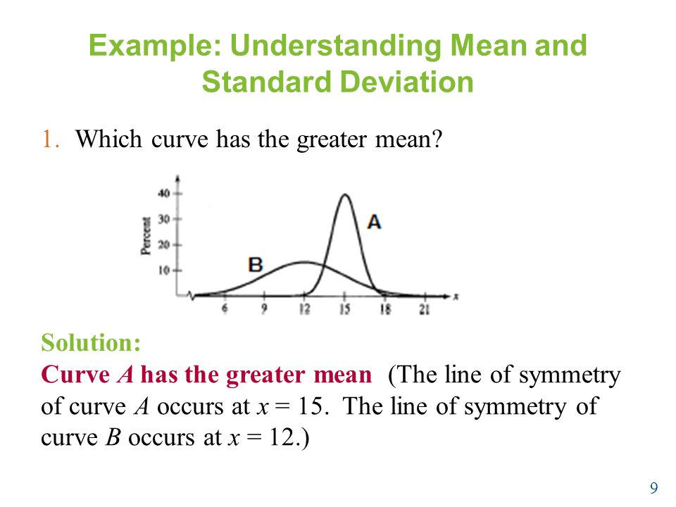 Example: Understanding Mean and Standard Deviation 1.Which curve has the greater mean.