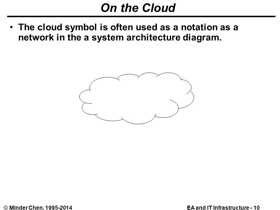 EA and IT Infrastructure - 10© Minder Chen, On the Cloud The cloud symbol is often used as a notation as a network in the a system architecture diagram.