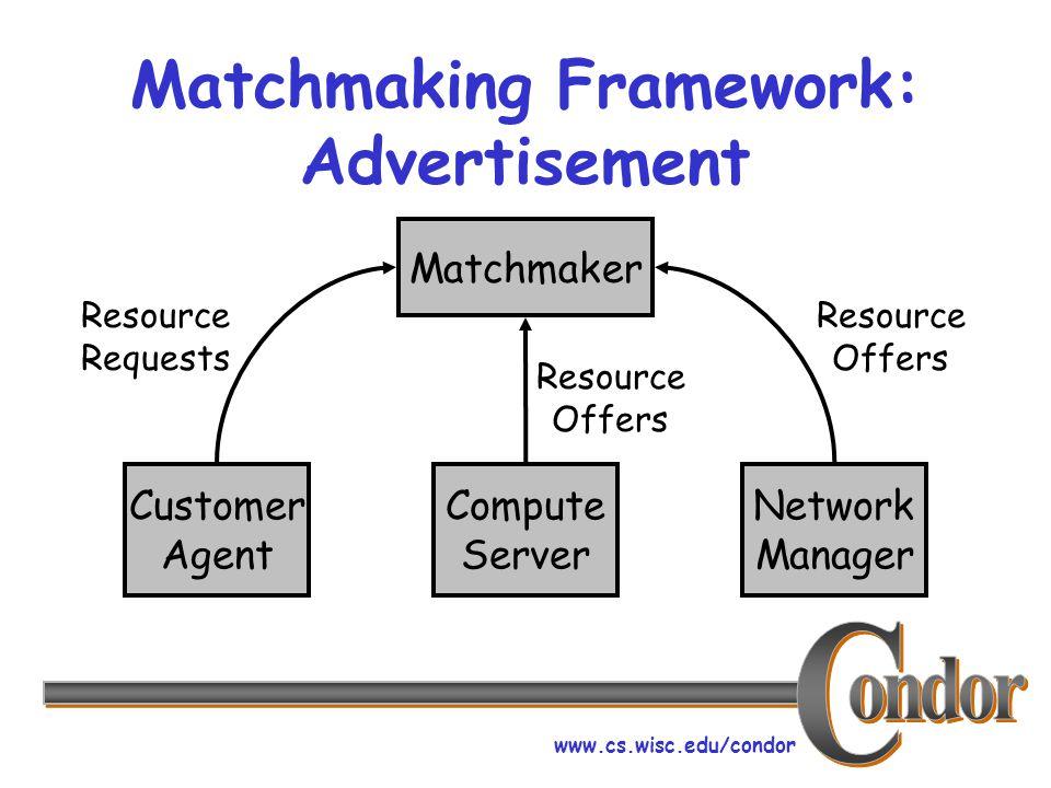 Matchmaking framework