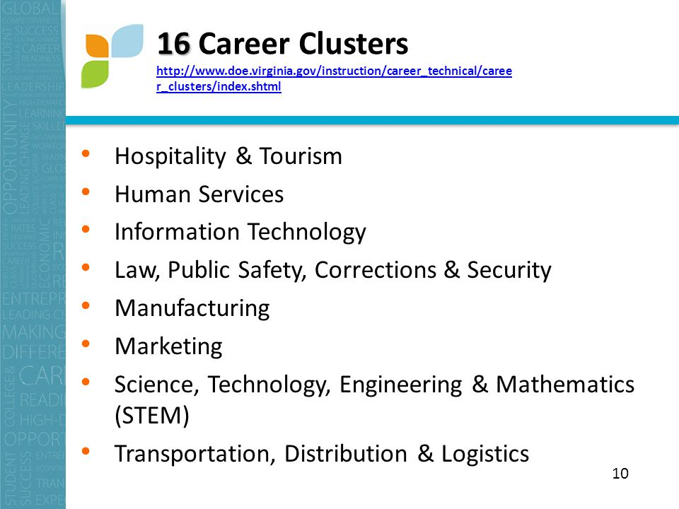 16 16 Career Clusters   r_clusters/index.shtml   r_clusters/index.shtml Hospitality & Tourism Human Services Information Technology Law, Public Safety, Corrections & Security Manufacturing Marketing Science, Technology, Engineering & Mathematics (STEM) Transportation, Distribution & Logistics 10