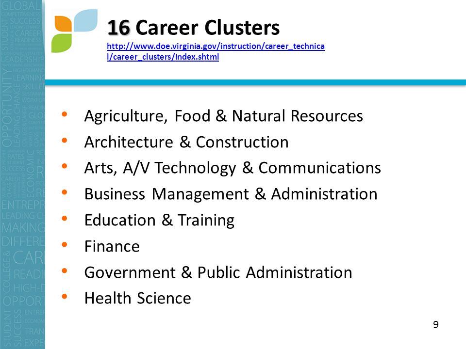 16 16 Career Clusters   l/career_clusters/index.shtml   l/career_clusters/index.shtml Agriculture, Food & Natural Resources Architecture & Construction Arts, A/V Technology & Communications Business Management & Administration Education & Training Finance Government & Public Administration Health Science 9