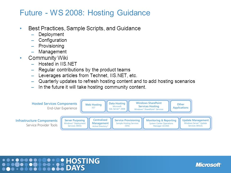 Server Hosting Guidance  AGENDA Update Hosting Guidance