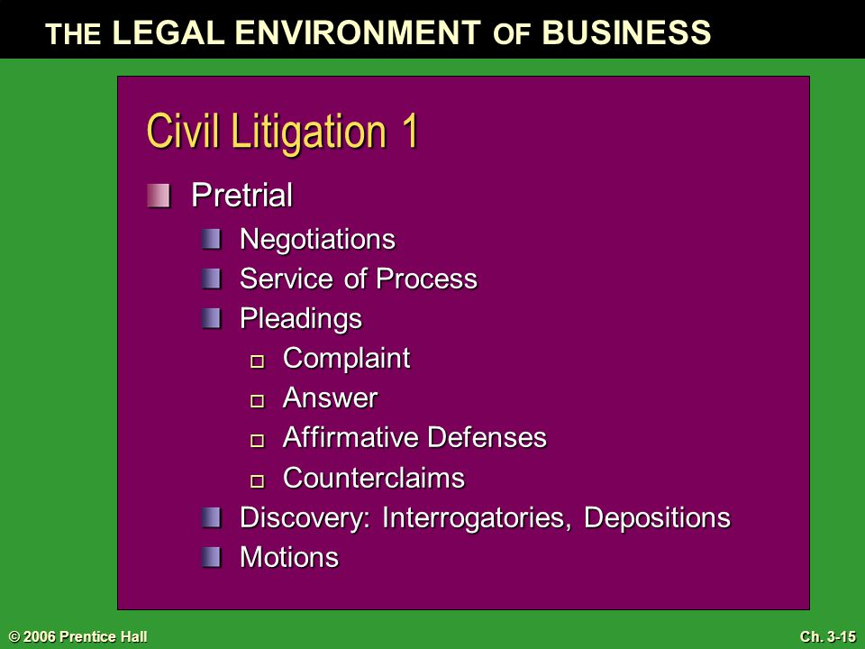 PretrialNegotiations Service of Process Pleadings  Complaint  Answer  Affirmative Defenses  Counterclaims Discovery: Interrogatories, Depositions Motions Civil Litigation 1 © 2006 Prentice Hall Ch.
