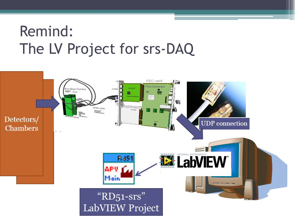 Detectors/ Chambers Remind: The LV Project for srs-DAQ UDP connection RD51-srs LabVIEW Project