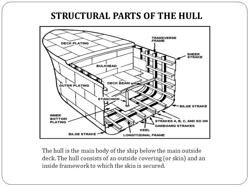 The Development of Specialized Skills Ship-Handling & Navigation