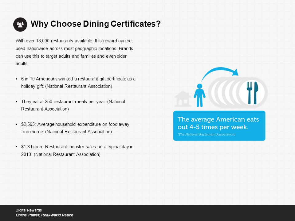 Dining Certificates Set the table of a great promotion with Dining ...