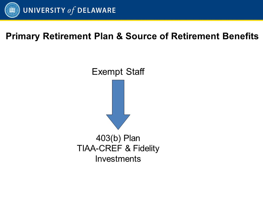 Primary Retirement Plan & Source of Retirement Benefits Exempt Staff 403(b) Plan TIAA-CREF & Fidelity Investments