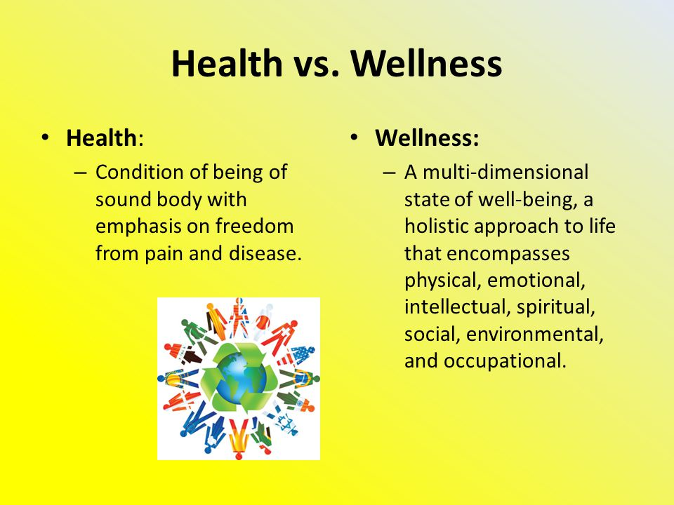 Do Now #1 In complete sentences: What is wellness? What does